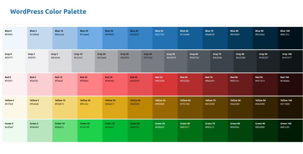 The new WordPress color palette introduced in WordPress 5.7.